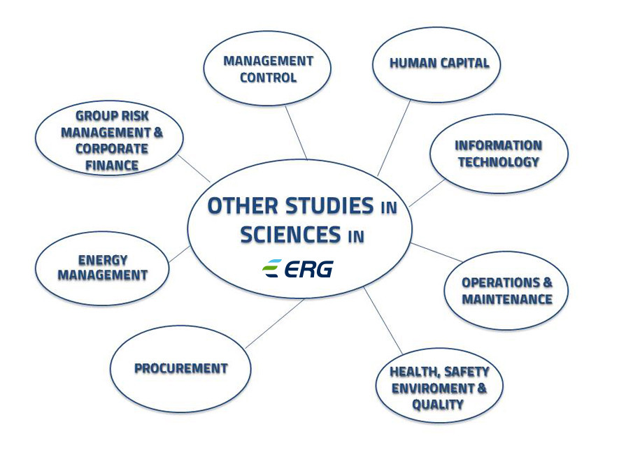 Steer your career in Sciences in ERG